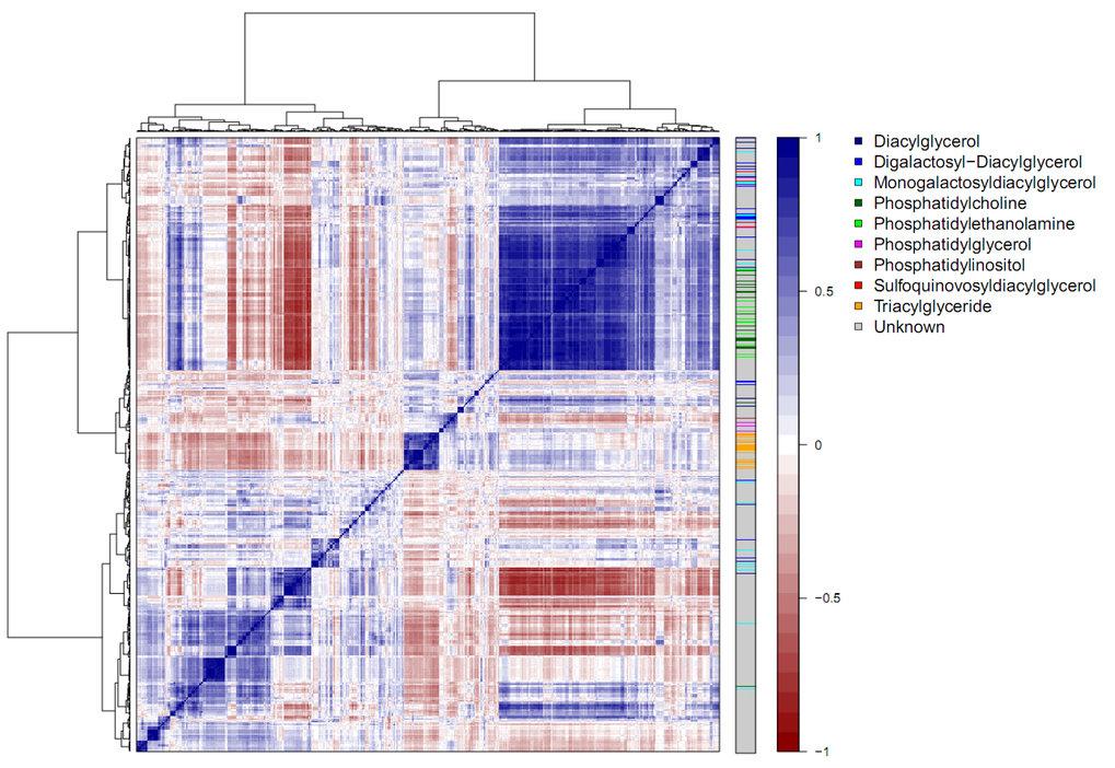 Quantitative Genetics   Max Planck Institute of Molecular